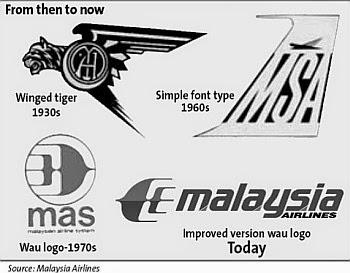 Kabar Terbaru Foto dan Video serta Daftar Nama Penumpang Pesawat Malaysia Airlines Jatuh Ditembak Rudal