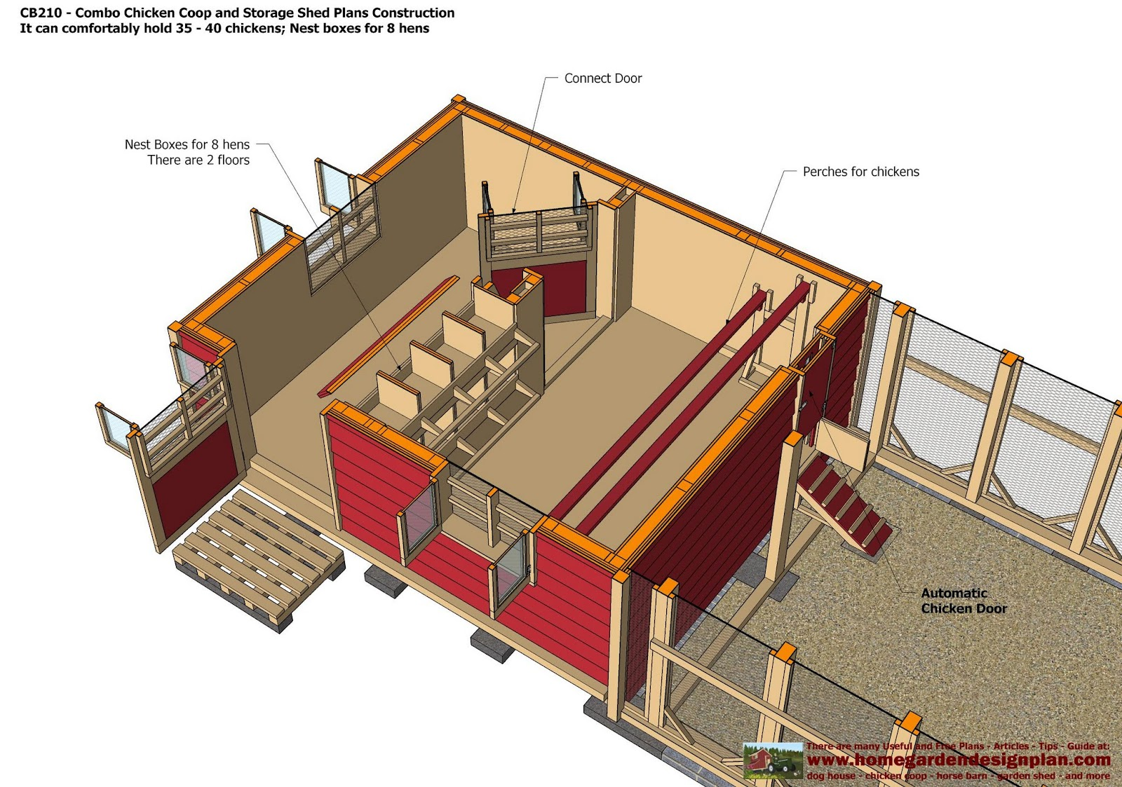 Home garden plans cb210 combo plans chicken coop for Plans for chicken coops