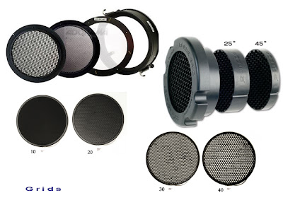 Grid spots, photography light modifier