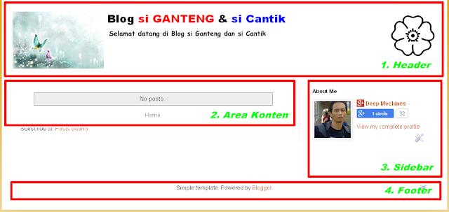 Tampilan blog setelah selesai Upload banner Header pada template bawaan blogger