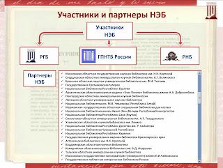 Национальная электронная библиотека (НЭБ). Участники и партнёры