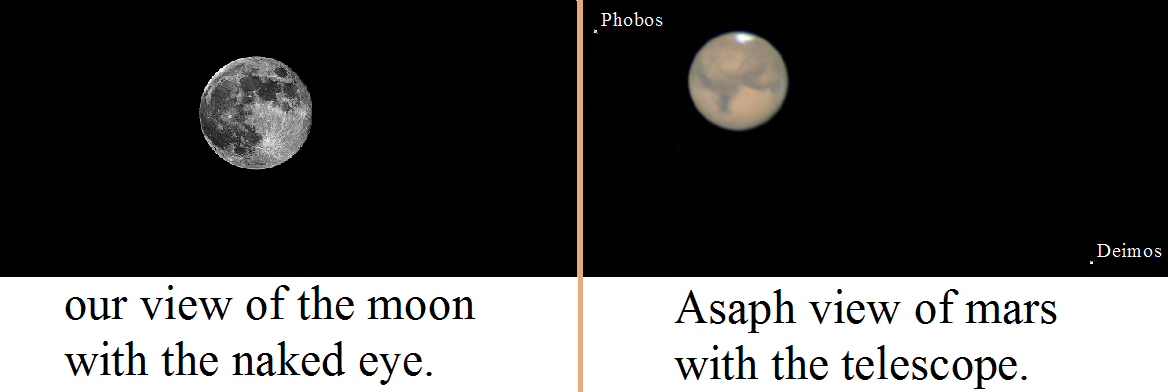 Mars Moons: The History of Phobos and Deimos