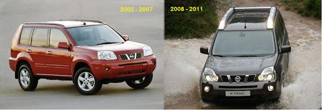 Harga Nissan X Trail Bekas Second