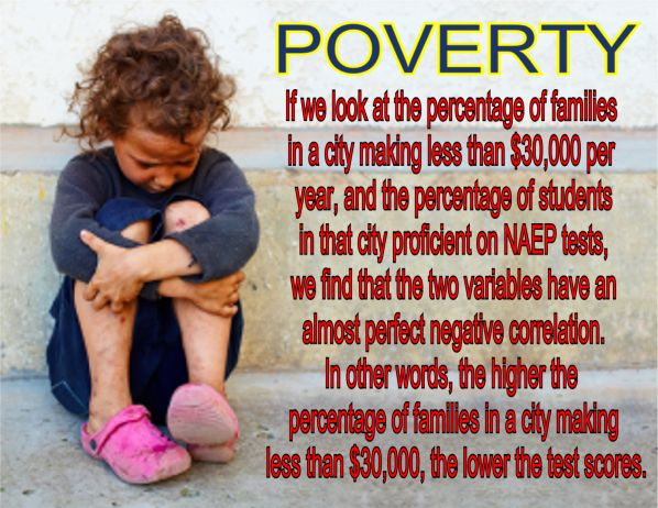 This Is Your Brain On Poverty With >> Big Education Ape What Poverty Does To Your Brain