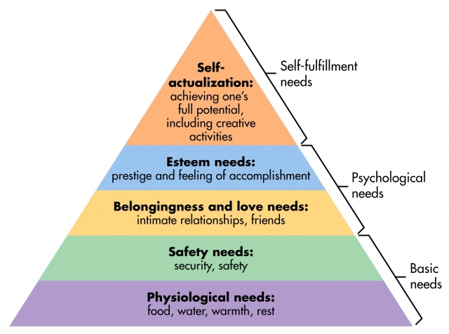 abraham maslow and the self actualization theory A biography of abraham maslow, the forefather of humanistic psychology - a guide to understanding maslow's hierarchy of needs & self actualization theory.