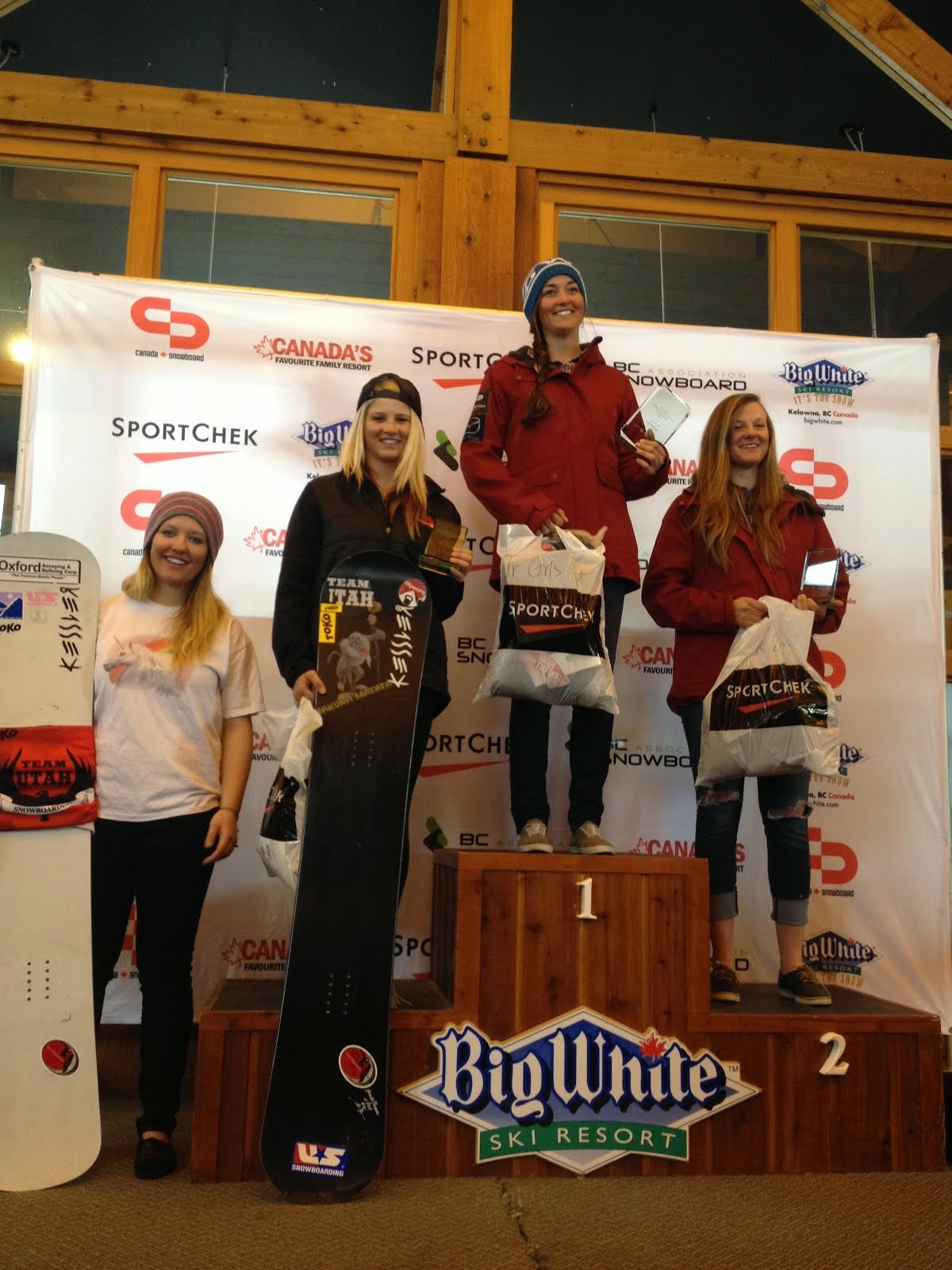 third place @  Junior Canadian Nationals
