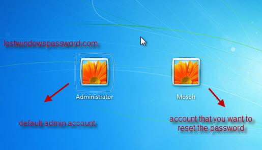 windows 7 lost password command prompt