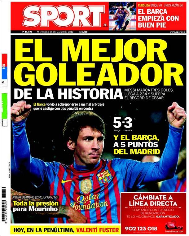 Leo messi el mejor goleador de la historia fc barcelona noticias