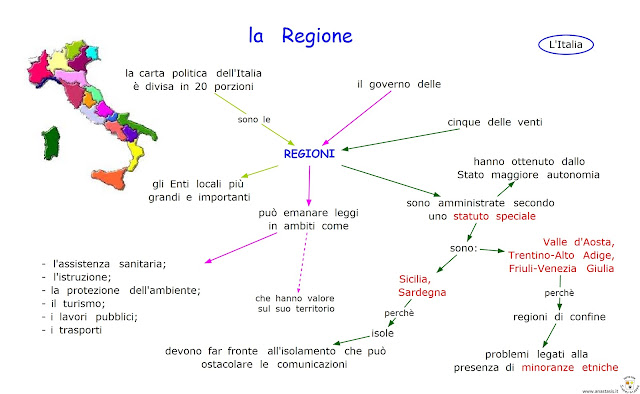 Paradiso delle mappe l 39 italia la regione for Struttura politica italiana