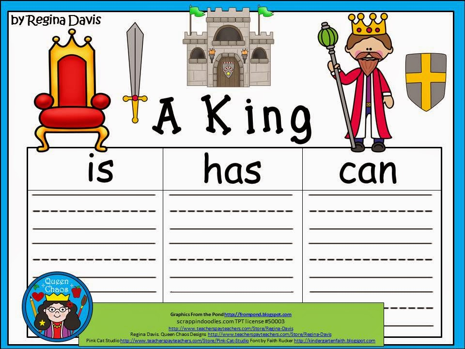 http://www.teacherspayteachers.com/Product/A-A-King-Three-Graphic-Organizers-1214455