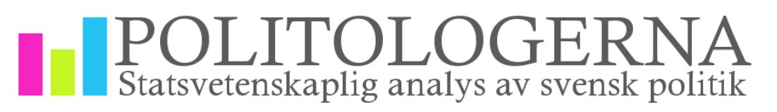 Följ statsvetarnas forskningsblogg