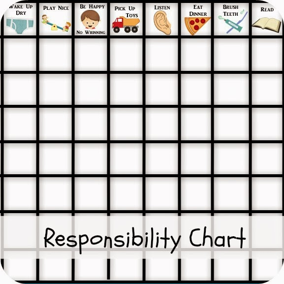 Responsibility Chart