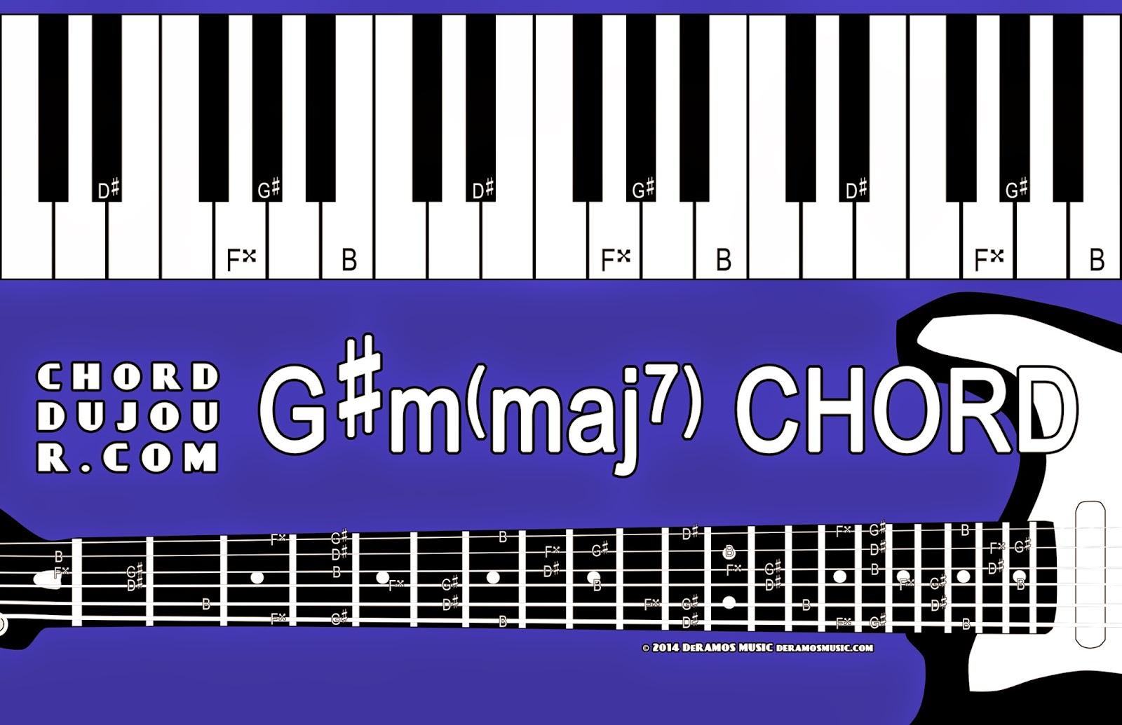 Chord Du Jour Dictionary Gmmaj7 Chord