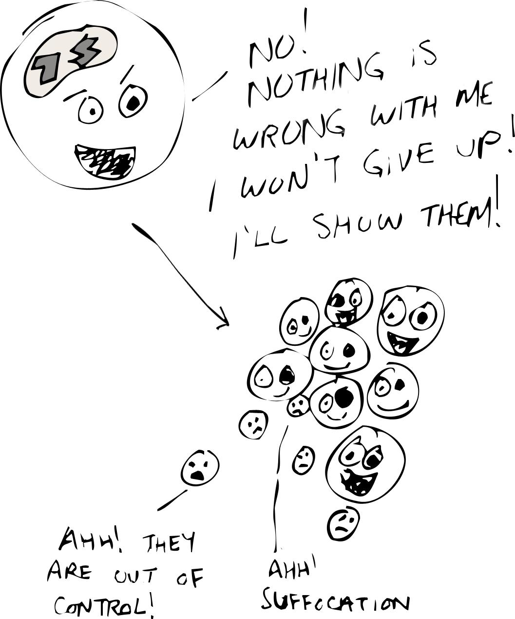 simple diagram of proton