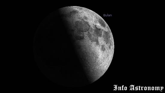 Bulan Separuh