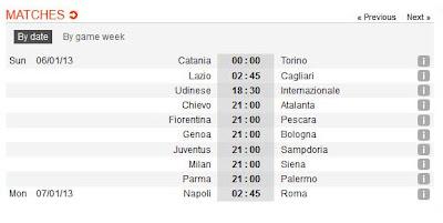 Jadwal Pertandingan SERI A ITALIA Giornata 19 (06 januari 2013 s/d 07 januari 2013)