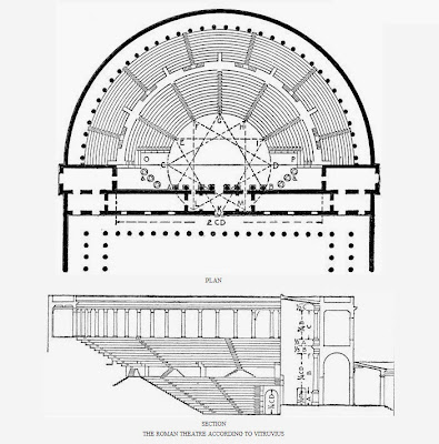 The Theater (il teatro) at Augusta Bagiennorum with Schematic from Vitruvius Book V – Chapter VI of De Architectura