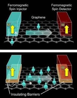 Nova técnica de transistores reduziria o consumo de energia de tal maneira que PCs poderão permanecer ligados o tempo todo.