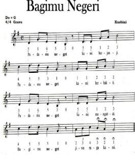 Not Angka Lagu Nasional Bagimu Negeri