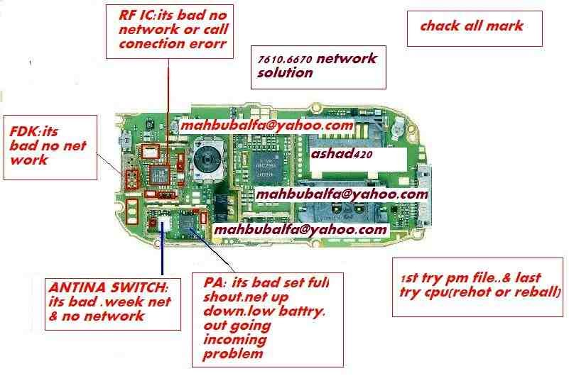 Nokia 7610 No Network   Signal Problem Picture Help