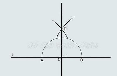 Traçando-se a reta CD, descobrimos a perpendicular à reta t que passa exatamente pelo ponto C