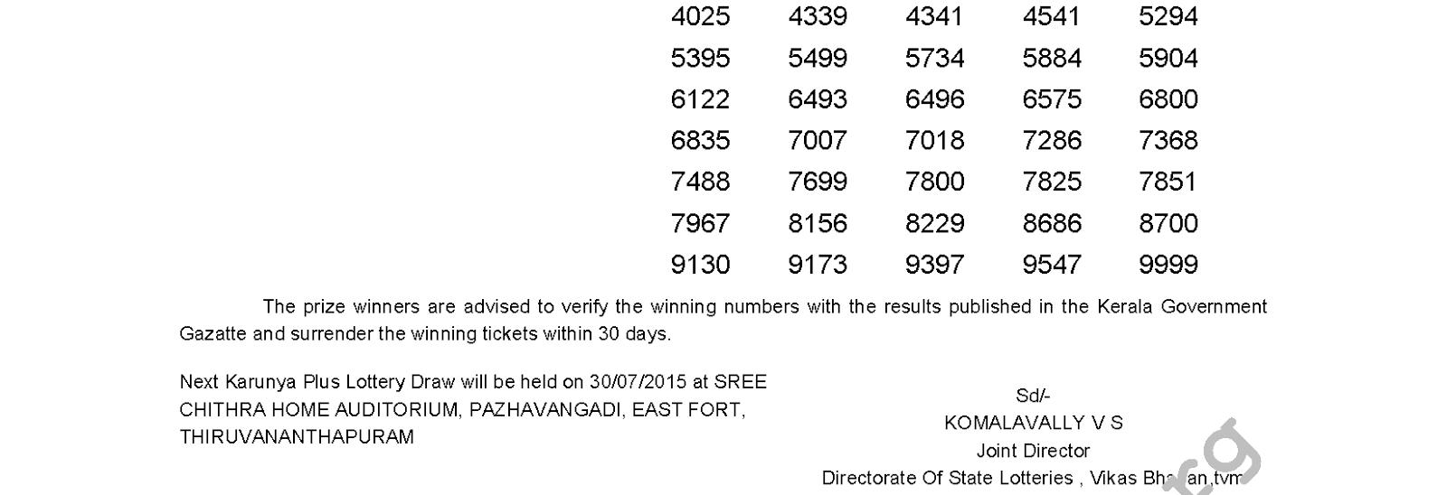 Karunya Plus Lottery KN 67 Result 23-7-2015