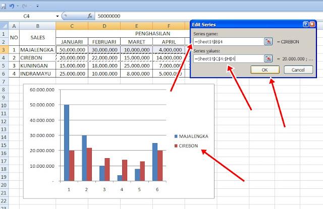 Cara Membuat Grafik Laporan Penjualan Sales Per Wilayah