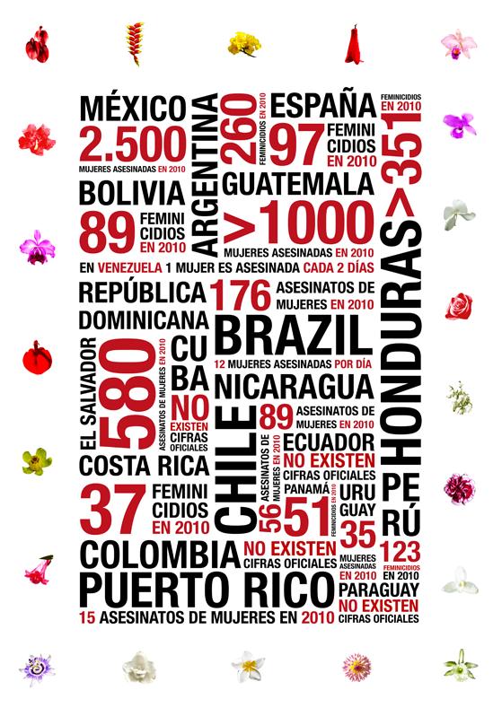 cifras_del_mal_trato_feminicidio.net