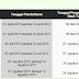 Informasi Pendaftaran Mahasiswa Baru UNESA Jalur Mandiri 2015/2016