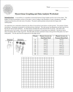 Worksheet Data Analysis Worksheets classroom freebies graphing critical reading and thinking skills students will read a short passage about the symbiotic nature of mycorrhizae this is followed by activity ends with