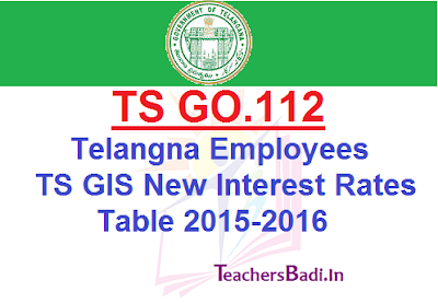 GO112,Telangna Employees,TS GIS