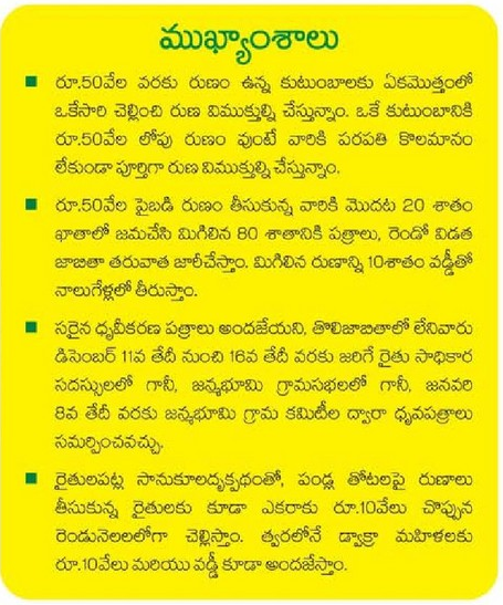 AP Rythu Runa Mafi List Crop Loan and Gold Loan 1st and 2nd List Status