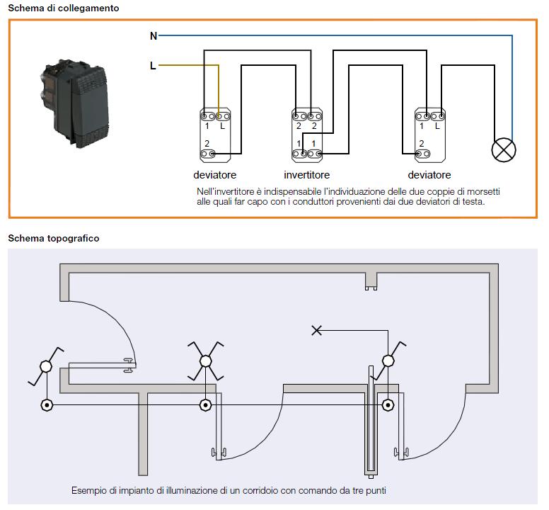 Schema Elettrico Per 4 Punti Luce : Impianto elettrico di un appartamento medio scemi