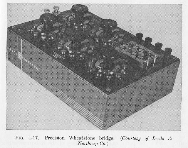 Leeds & Northrup Company