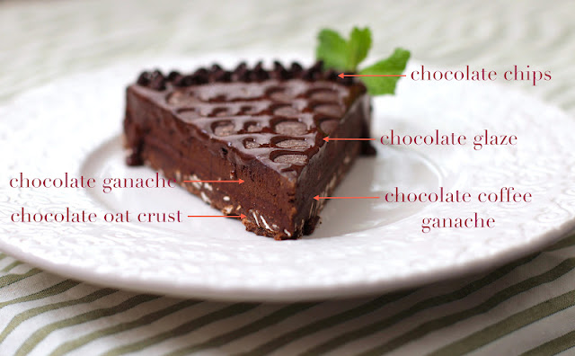 Healthy Dark Chocolate Truffle Tart - Desserts with Benefits