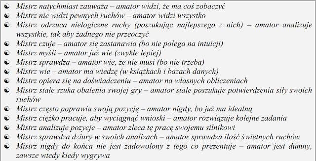 Tajemnice Taktyki Szachowej Pdf Download. octubre otros para English since