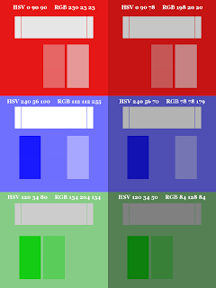 Color Pattern; Small Blocks on Top; Non-Dithered Gradient; Mode Saturation