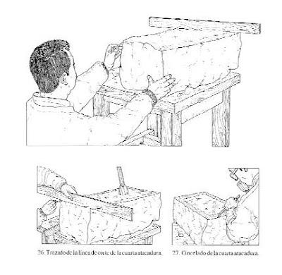 labra de superficie de trabajo sillar