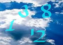 Number Cloud