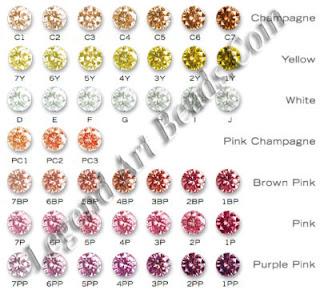 Different Colour Diamond cut