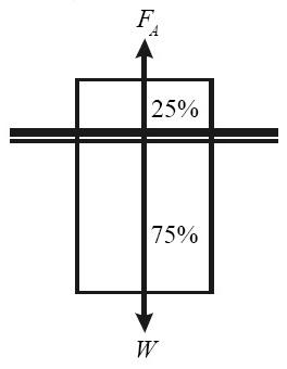 Pengertian Fluida Statis Dan Dinamis Massa Jenis Tekanan Hidrostatis Total Aplikasi Tegangan