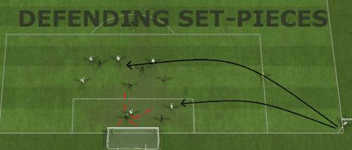 Goal Keeping Tips Football Manager - image 6
