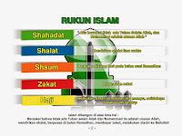 Pengertian Rukun Islam Penjelasan Al Quran dan Hadits