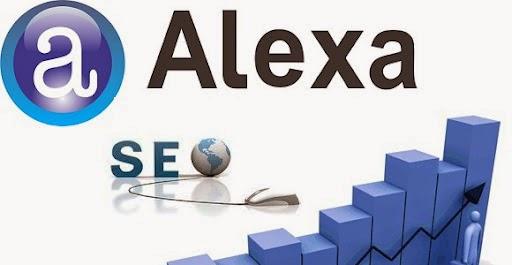 Ranking Alexa, Hanya Masalah Waktu Saja