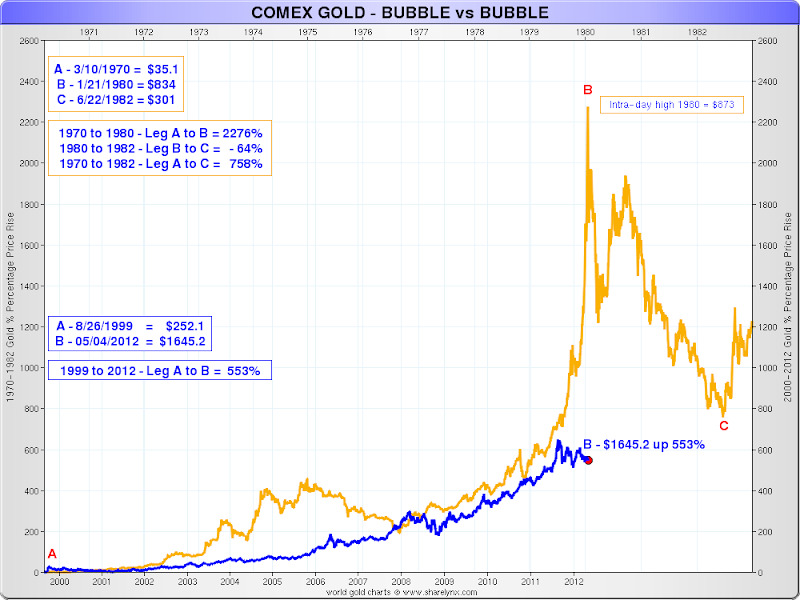 Gold+Bubble.png
