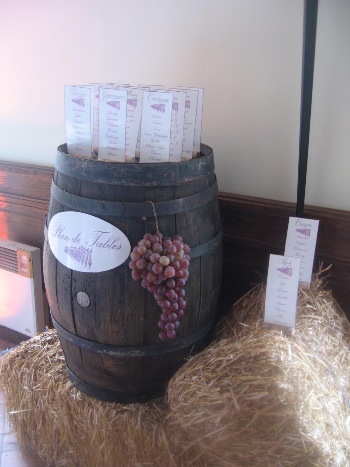 Decoration Table Urne Mariage : Le secret des receptions cuvée privilège un thème sur vin