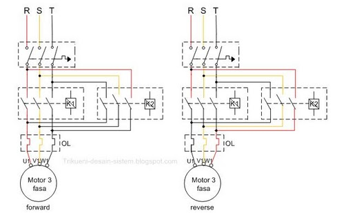 turning round phase induction motors forward / reverse, wiring diagram