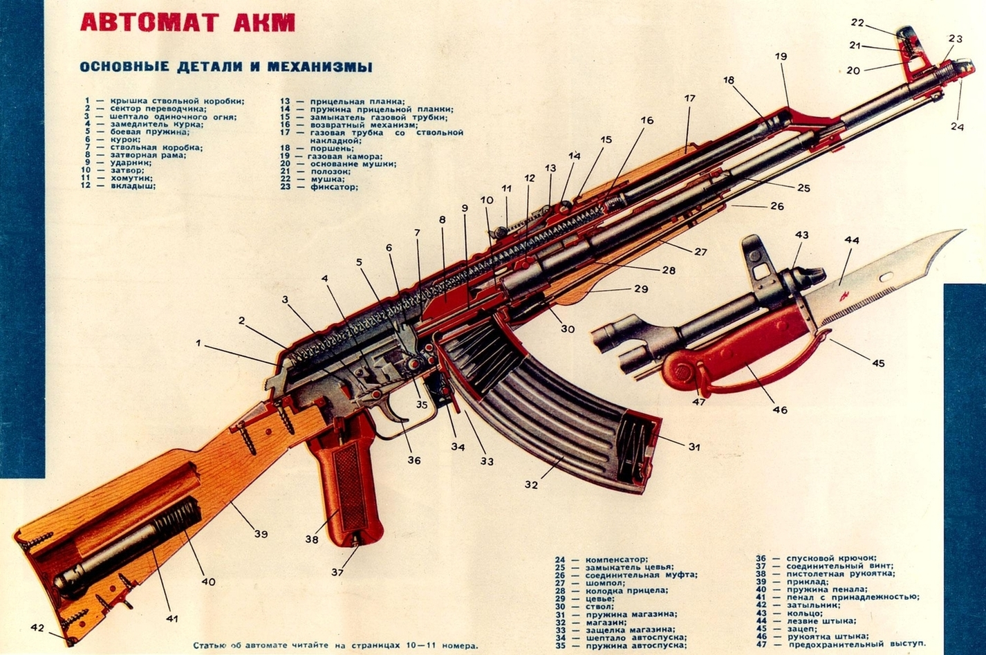 Guns Wallpaper Ak47 Gold Guns and ammo: ak 47