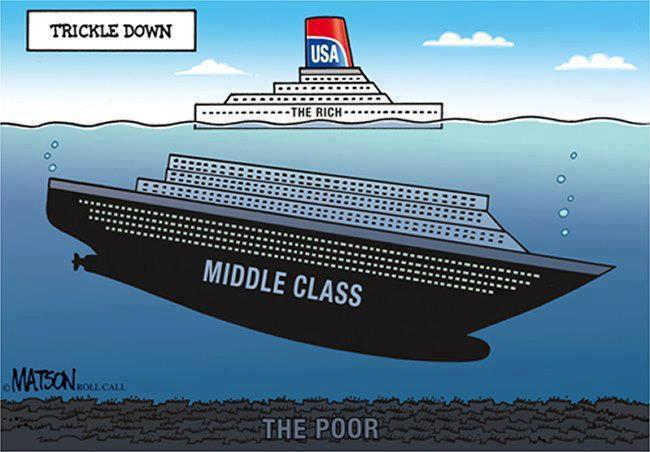sinking middleclass
