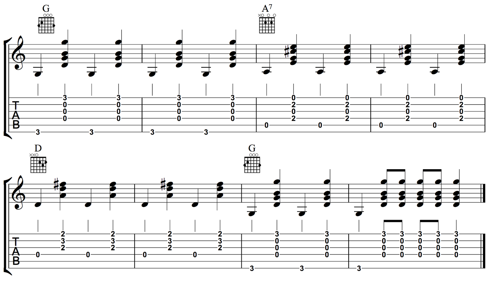 Ghs Guitar Guitar I A Am A7 Chords And Song